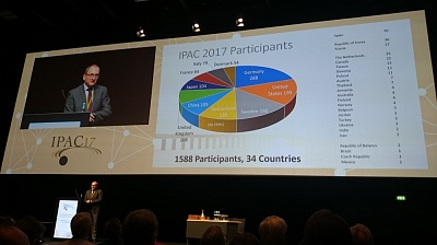 Участие в IPAC-17 (8th International Particle Accelerator Conference), Копенгаген, Дания